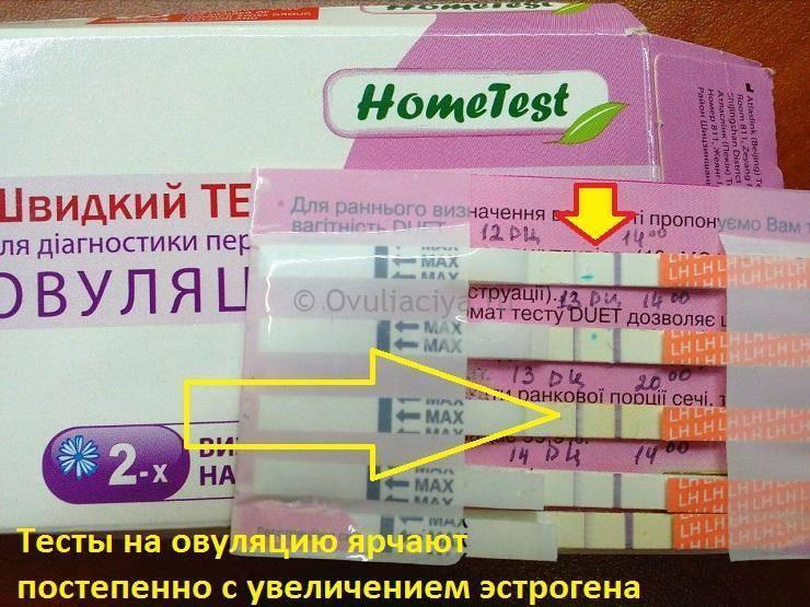 Экстренная контрацепция | таблетки 72 часа после акта
