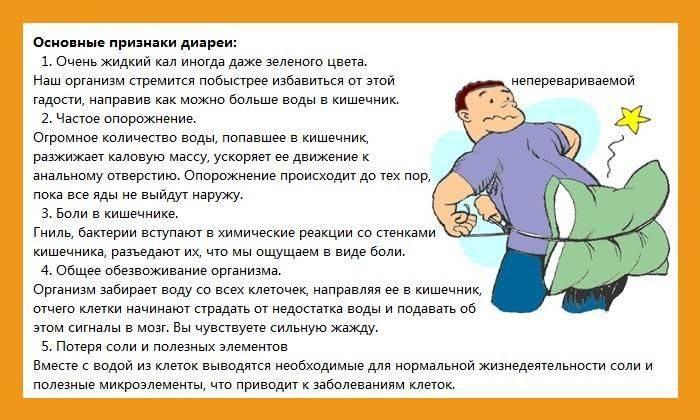 Сдвг: симптомы, диагностика, лечение