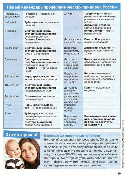 Прививки детям до года