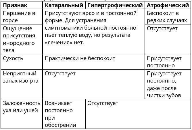 Антибиотики при ларингите   названия и способ применения антибиотиков при ларингите   компетентно о здоровье на ilive