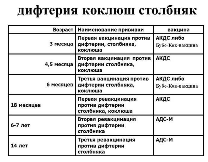Прививка корь-краснуха-паротит: виды, подготовка | food and health