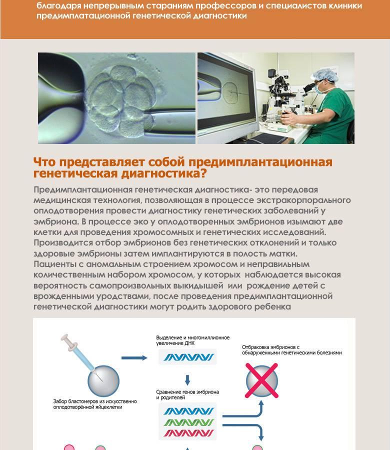 Генетическая диагностика ворсин хориона замершей беременности / москва