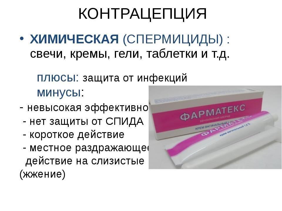 Методы мужской контрацепции. мужское здоровье