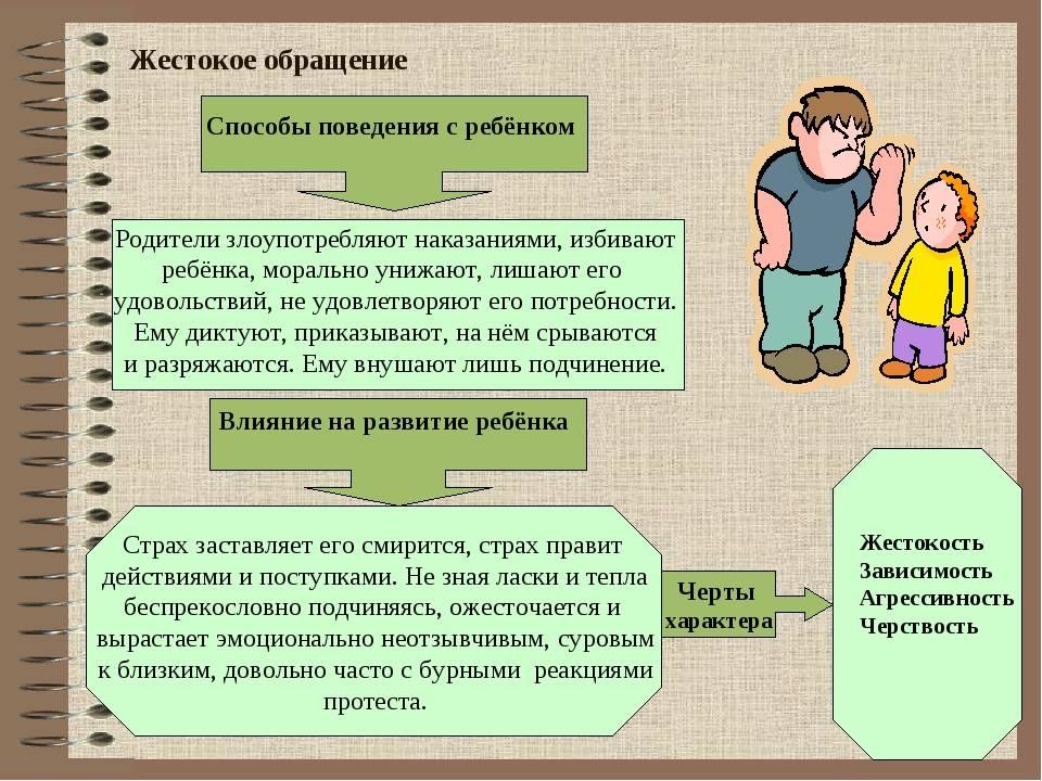 Типичные ошибки в семейном воспитании детей