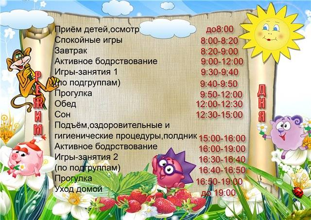 Режим дня 1 младшая группа по фгос. режим дня ребенка в детском саду: расписание занятий, сна и питания в садике