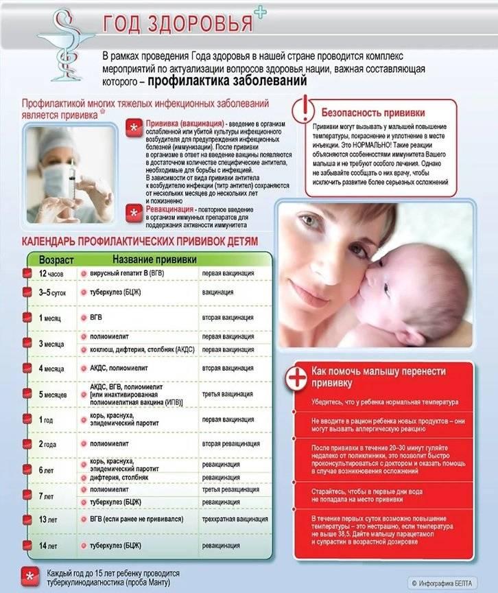 «не навреди»: 10 самых опасных ошибок при оказании первой помощи - новости медицины