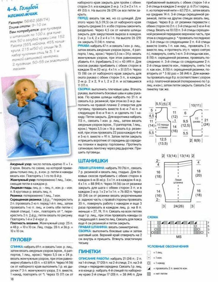 Комбинезон для новорожденного спицами, описание с фото