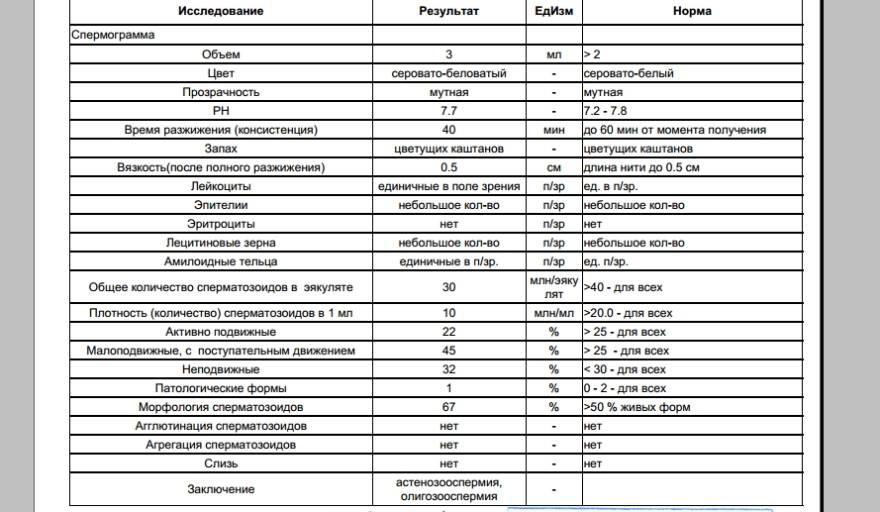 Цитологическое исследование гормонального фона (при угрозе прерывания беременности, нарушениях цикла): исследования в лаборатории kdlmed