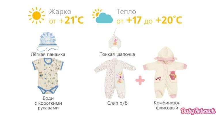 Как одевать новорожденного напрогулку зимой исколько можно гулять наулице вхолода