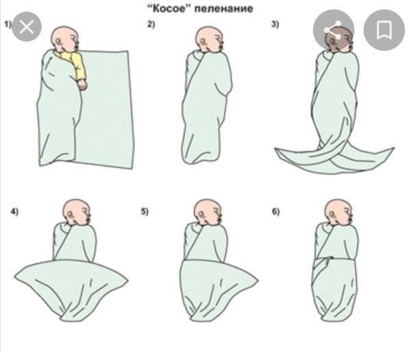 Нужно ли пеленать новорожденного ребенка и до какого возраста