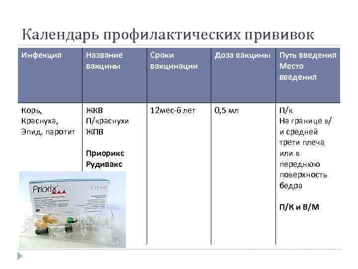 Прививка от клещевого энцефалита : инструкция по применению | компетентно о здоровье на ilive