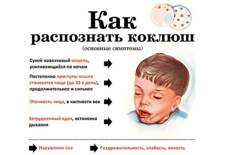 Как остановить приступ кашля у взрослых без лекарств - мурманская городская поликлиника № 5