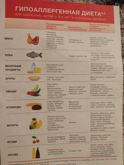 Салаты для кормящих мам: вкусно и полезно
