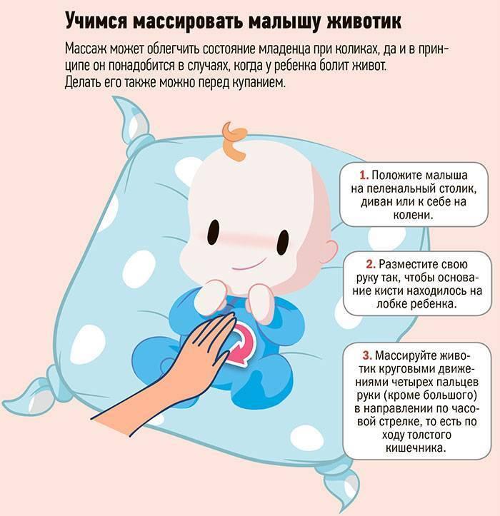 Что делать если ребенок плачет от коликов? помогает ли плантекс при коликах?