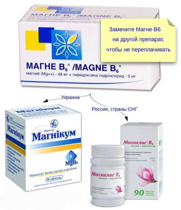 Магний б6 при беременности: для чего назначают, какой лучше, инструкция по применению