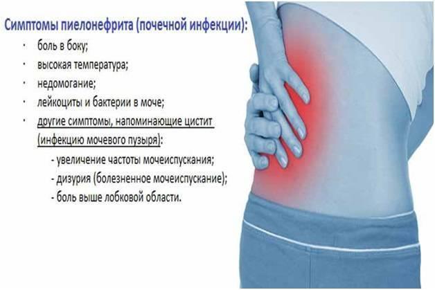 Боль при и после возбуждения у мужчин и женщин   компетентно о здоровье на ilive