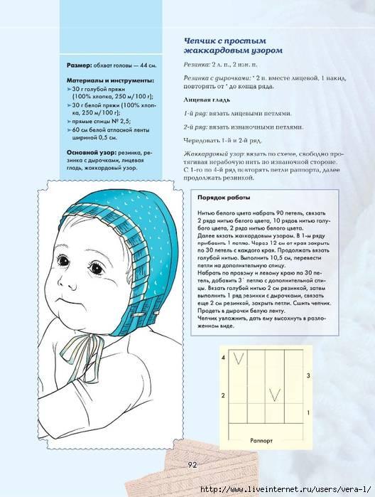 Как связать чепчик для новорожденного | простые способы как быстро связать шапочку для самых маленьких