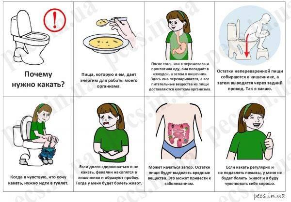 Нарушения мочеиспускания или симптомы нижних мочевых путей   москва