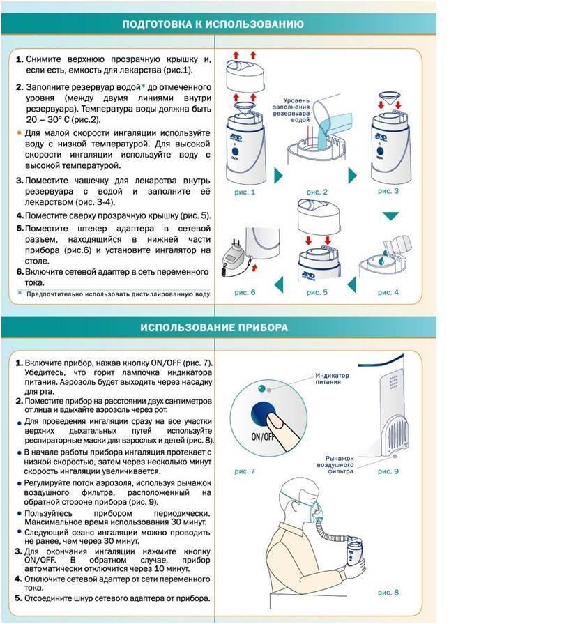 Можно ли делать ингаляции при температуре и при какой ребенку, взрослым, можно ли дышать небулайзером, ультразвуковым ингалятором