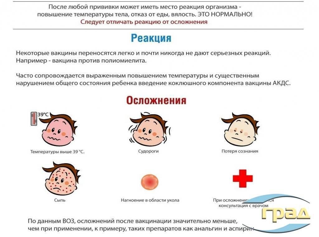 Почему может болеть нога у ребенка после прививки? | анатомия что делать, если у ребенка болит нога после прививки? | анатомия