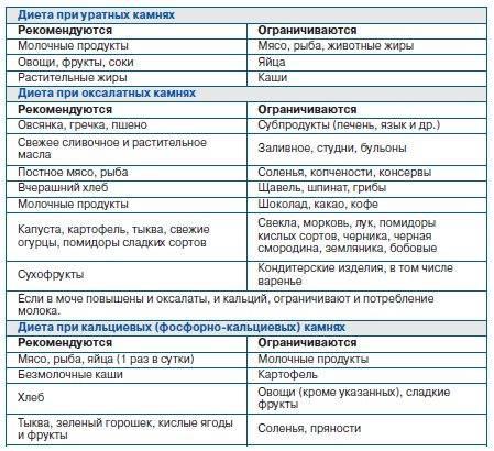 Как расшифровать узи почек | университетская клиника