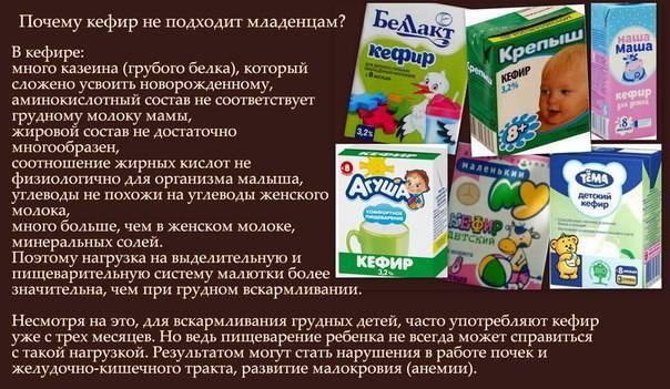 Можно ли кефир при грудном вскармливании, ряженку (кисломолочные продукты)