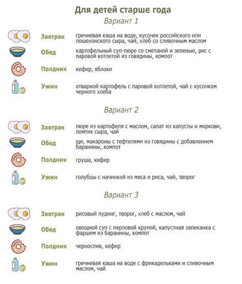 Гипоаллергенная диета: суть и принципы составления