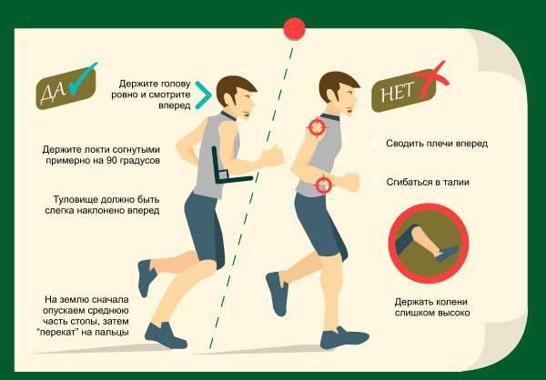 Боль в легких при беге | компетентно о здоровье на ilive