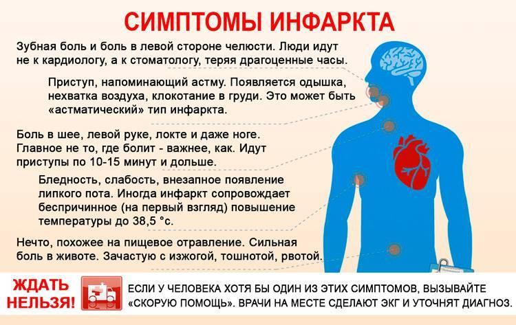 Реберный хондрит (синдром титце) - лечение, симптомы, причины, диагностика | центр дикуля