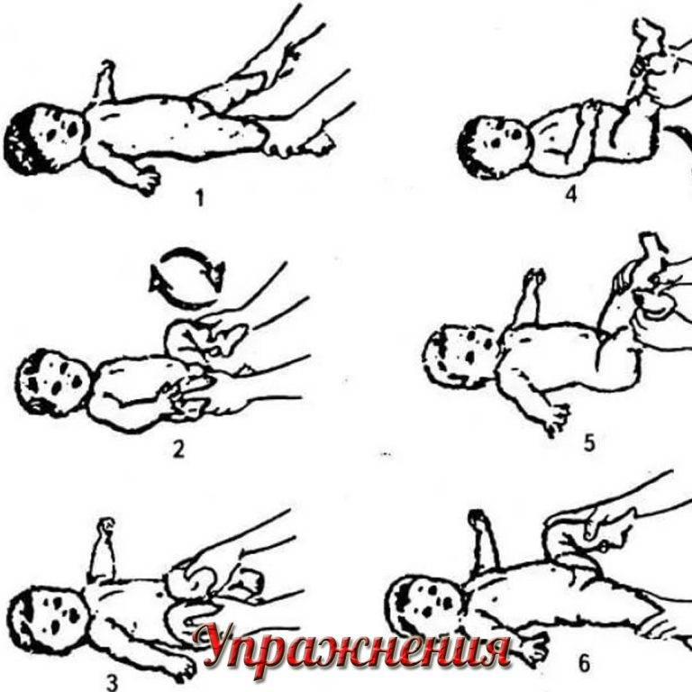 Массаж и упражнения ЛФК при дисплазии тазобедренных суставов у грудничков и детей до года