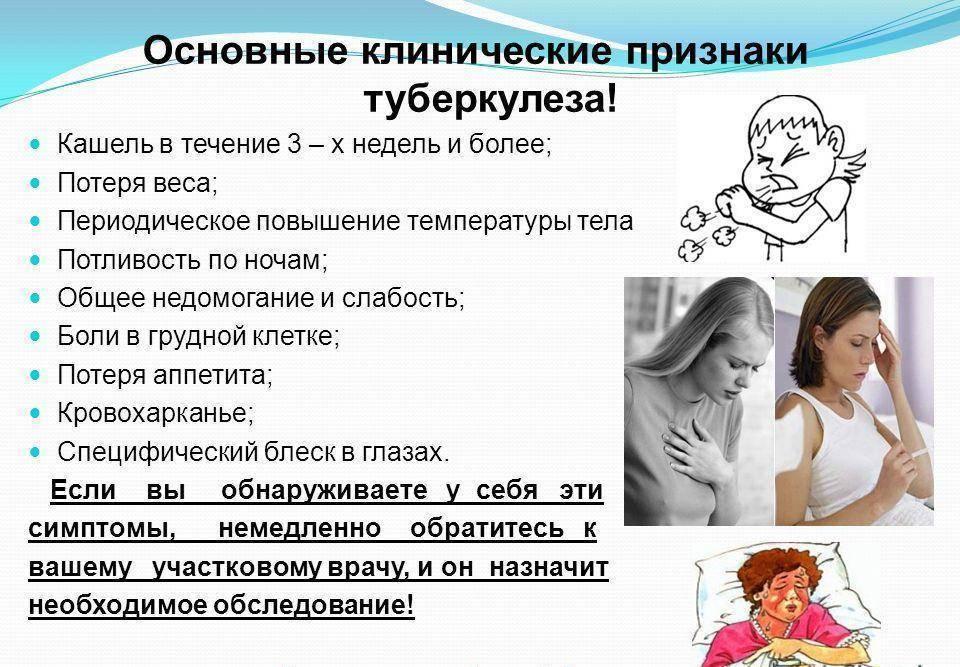 Туберкулез: признаки, симптомы, лечение, профилактика – напоправку – напоправку