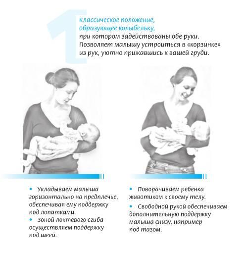 Как правильно держать новорожденного столбиком после кормления, как носить