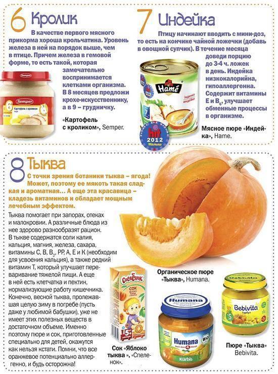 С какого возраста можно давать персики детям?