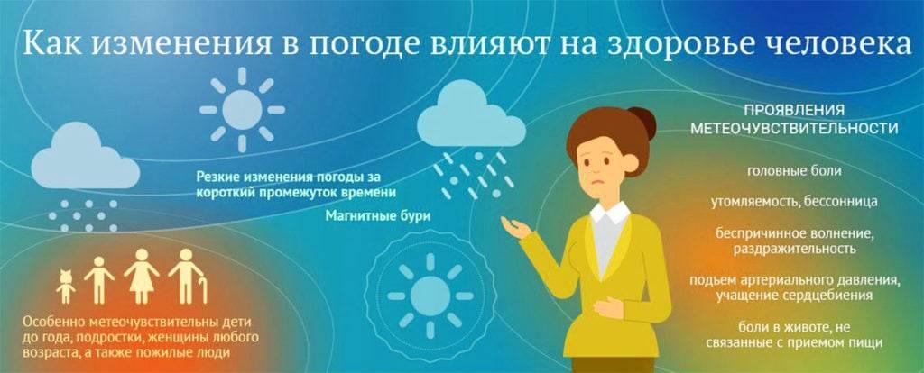 Как груднички реагируют на погоду — проблематика