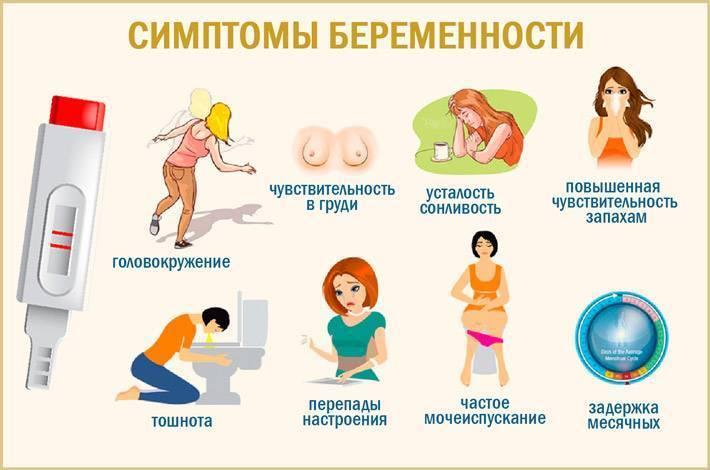 Беременность и кардиоваскулярная патология