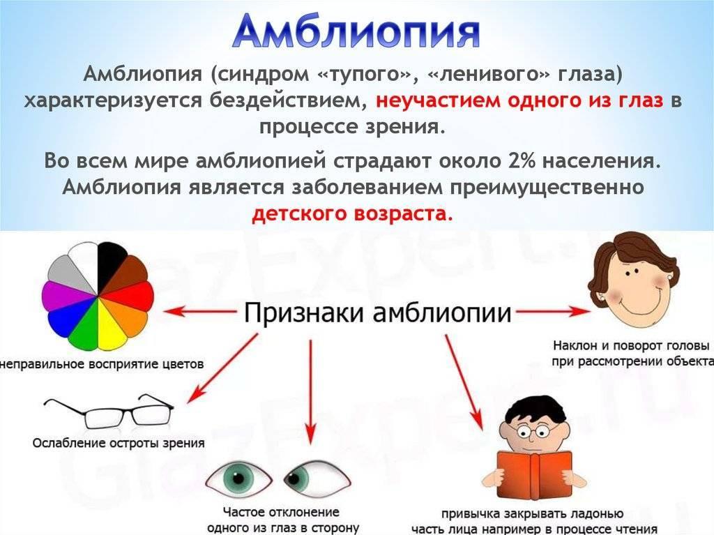 """Амблиопия у детей – причины и лечение, степени и виды амблиопии - moscoweyes.ru - сайт офтальмологического центра """"мгк-диагностик"""""""