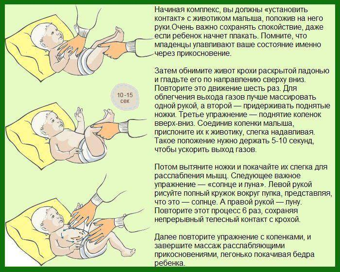 Лечение запора у детей