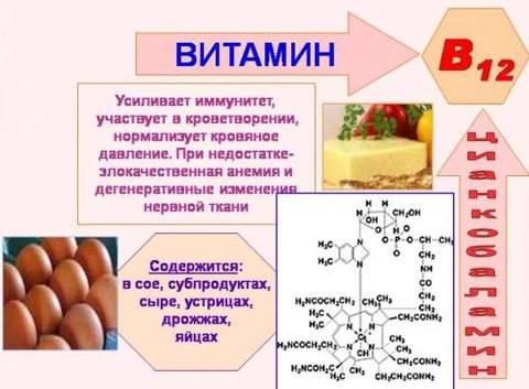 Препараты железа. таблетки, капсулы, капли - доказательная медицина для всех