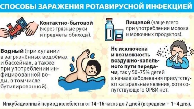 Как младенцы заражаются коронавирусом