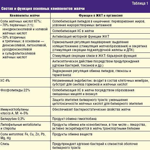 Отмена метипреда: последствия во время беременности, правильная схема