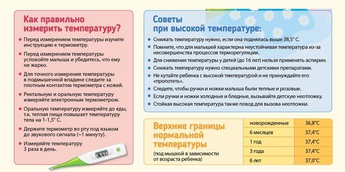 ➤ норма температуры у новорождённого грудничка