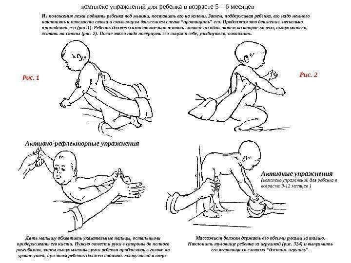 Массаж и гимнастика для новорожденного ребенка