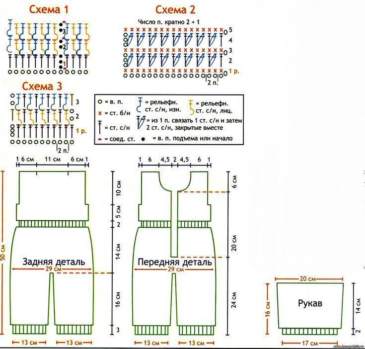 Комбинезон для новорожденного: схема вязания спицами