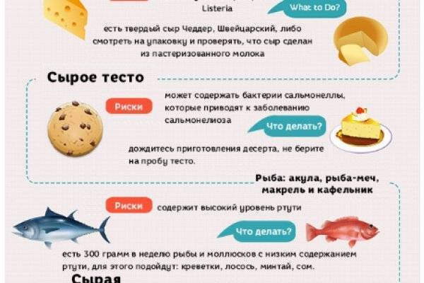 Что можно есть беременным а что нельзя список, что можно кушать и пить беременным