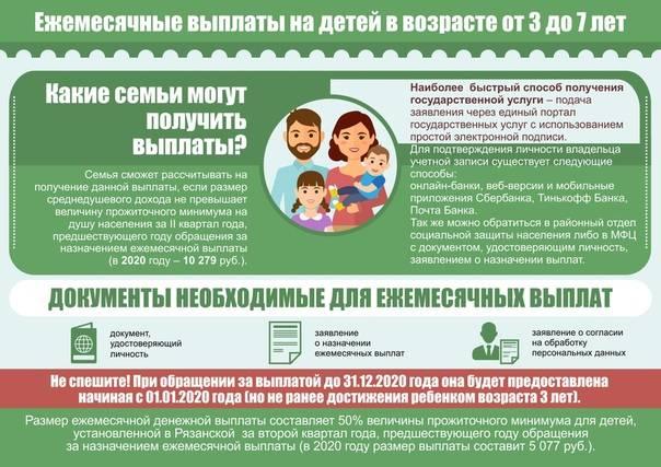 Единовременные выплаты детям от 3 до 15 лет включительно с 1 июня
