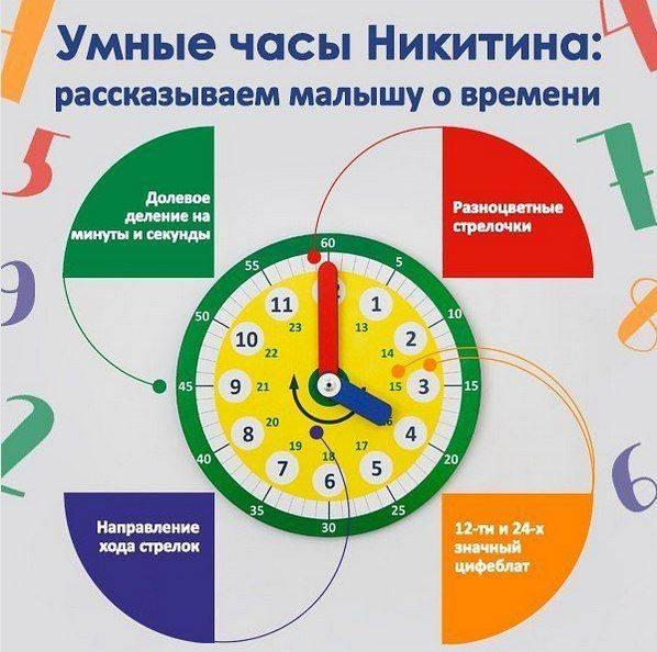 Как быстро научить ребенка понимать время по часам? советы, методики, упражнения | развитие ребенка