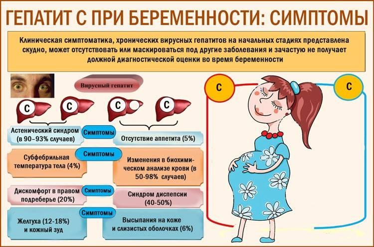 Гепатит с и беременность: возможные риски, специфика лечения
