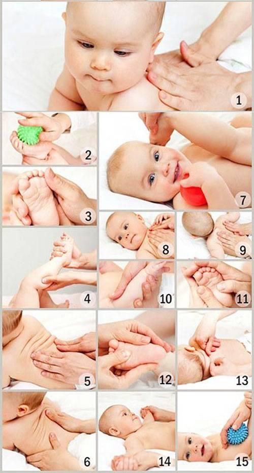 Массаж новорожденному от 0 до 3 месяцев — советы массажистов