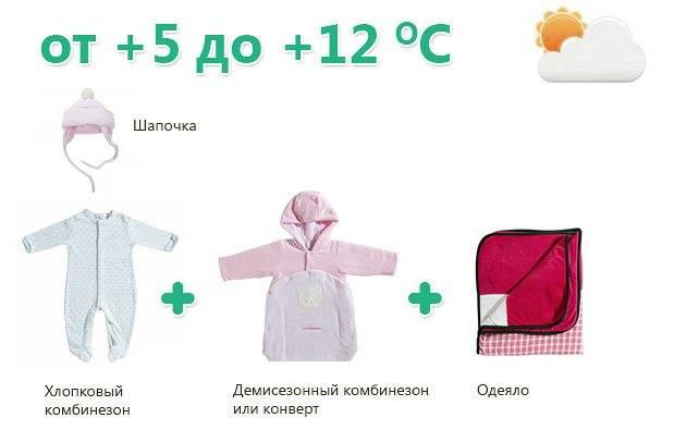 Как правильно одевать новорожденных детей с максимальным комфортом