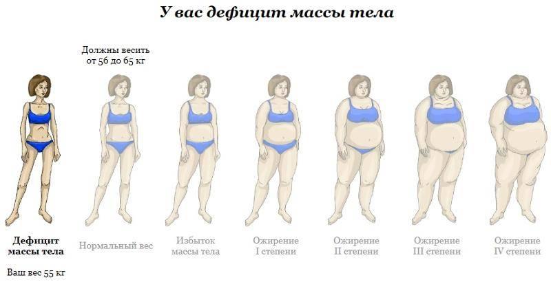 Лишний вес у детей: причины, последствия, методы коррекции